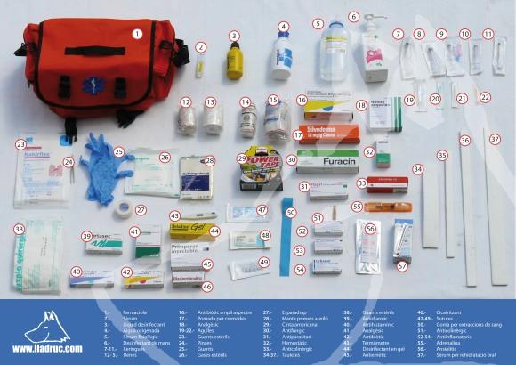 Farmaciola completa veterinària Lladruc